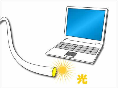 光ケーブルのイメージ画像