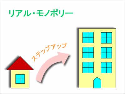 資産のステップアップのイメージ画像
