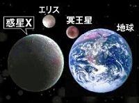 惑星Xの大きさの想像図